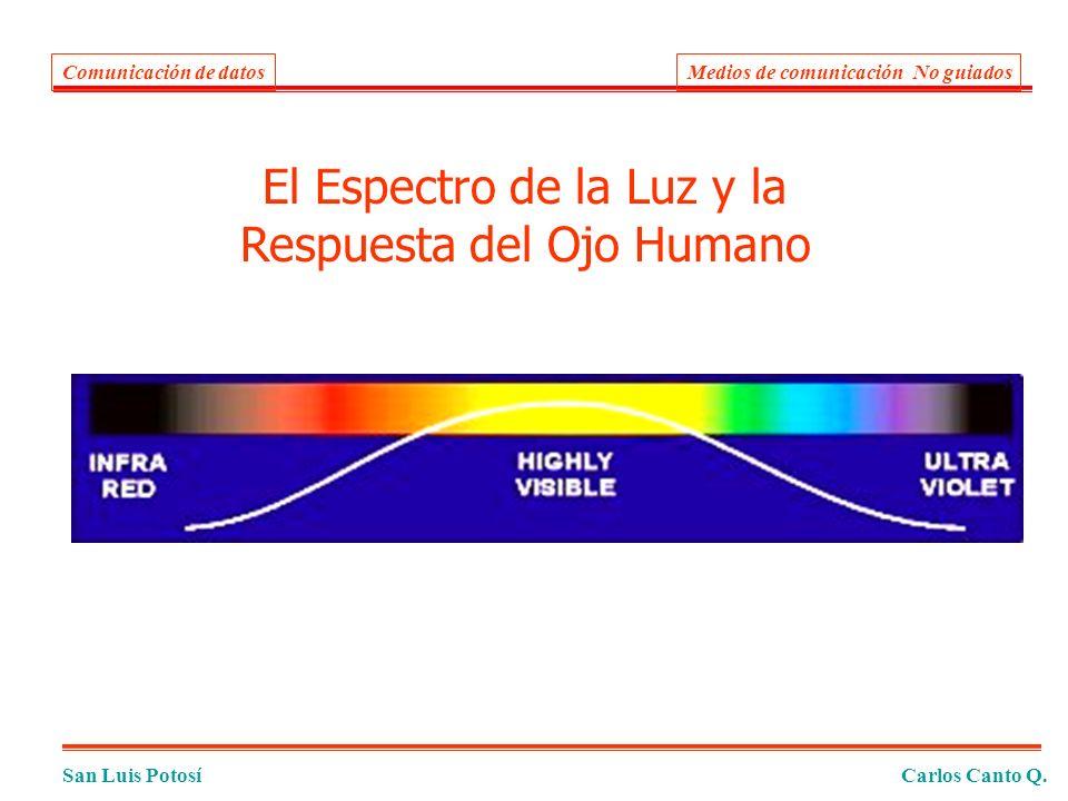 El Espectro de la Luz y la Respuesta del Ojo Humano