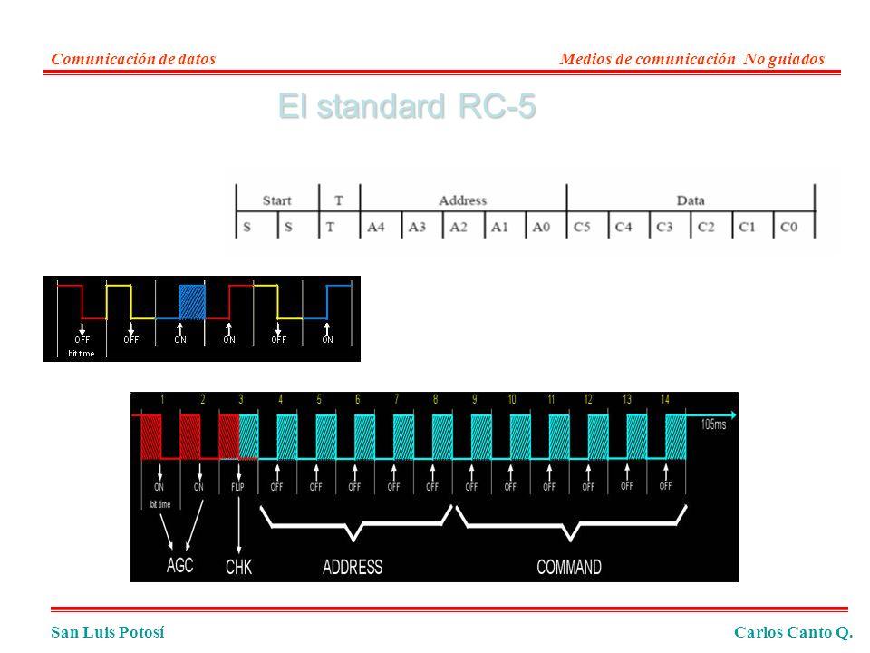 El standard RC-5 Comunicación de datos