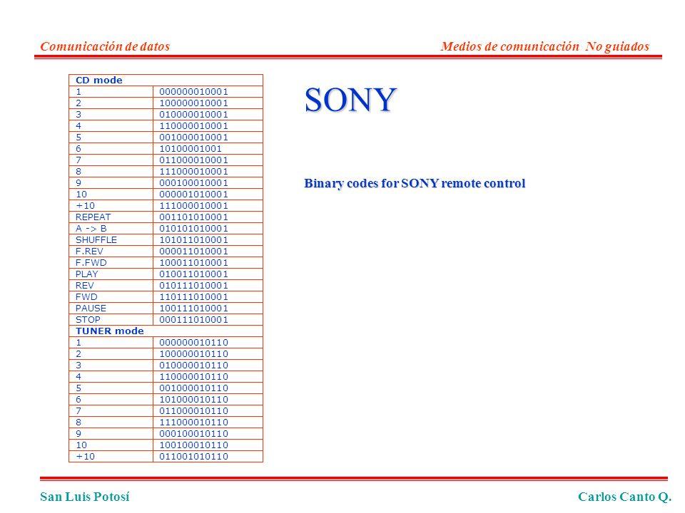 SONY Comunicación de datos Medios de comunicación No guiados
