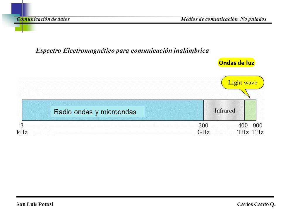Espectro Electromagnético para comunicación inalámbrica