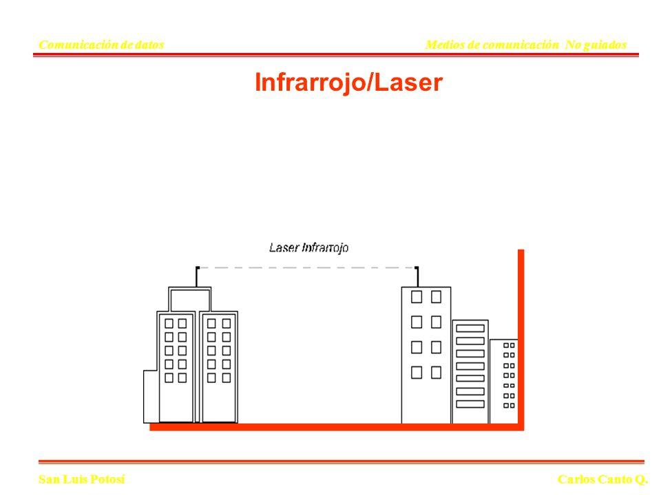 Comunicación de datos Medios de comunicación No guiados. Infrarrojo/Laser.