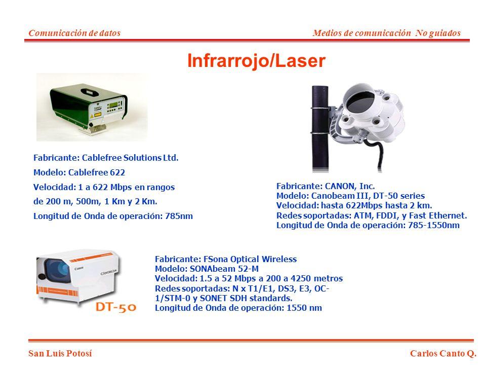 Infrarrojo/Laser Comunicación de datos