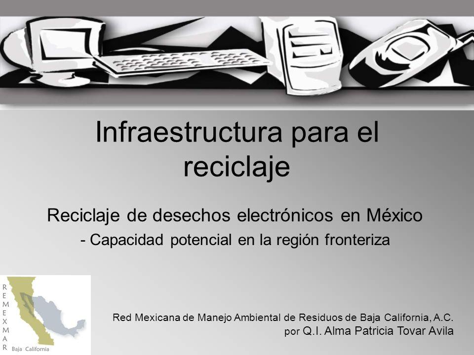 Infraestructura para el reciclaje