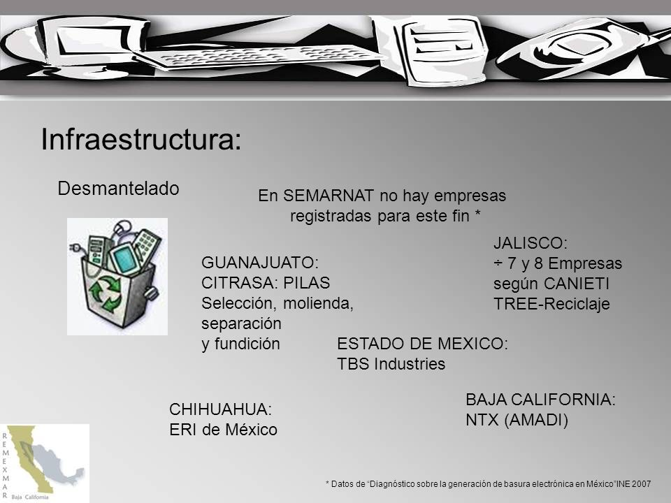 Infraestructura: Desmantelado En SEMARNAT no hay empresas