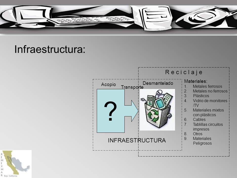 Infraestructura: R e c i c l a j e INFRAESTRUCTURA Materiales:
