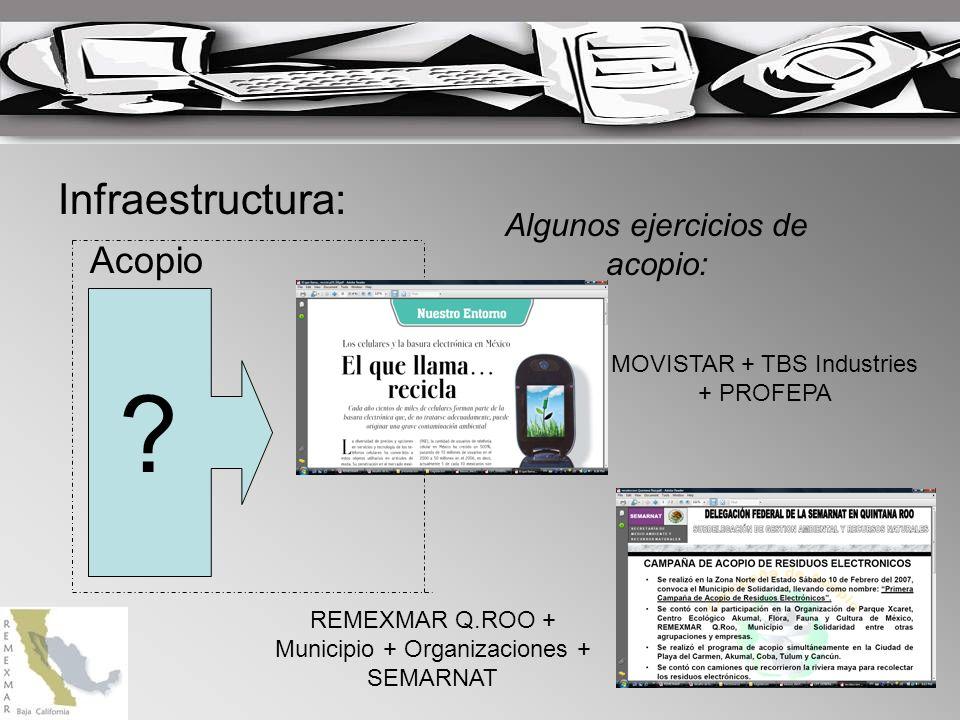 Infraestructura: Acopio Algunos ejercicios de acopio: