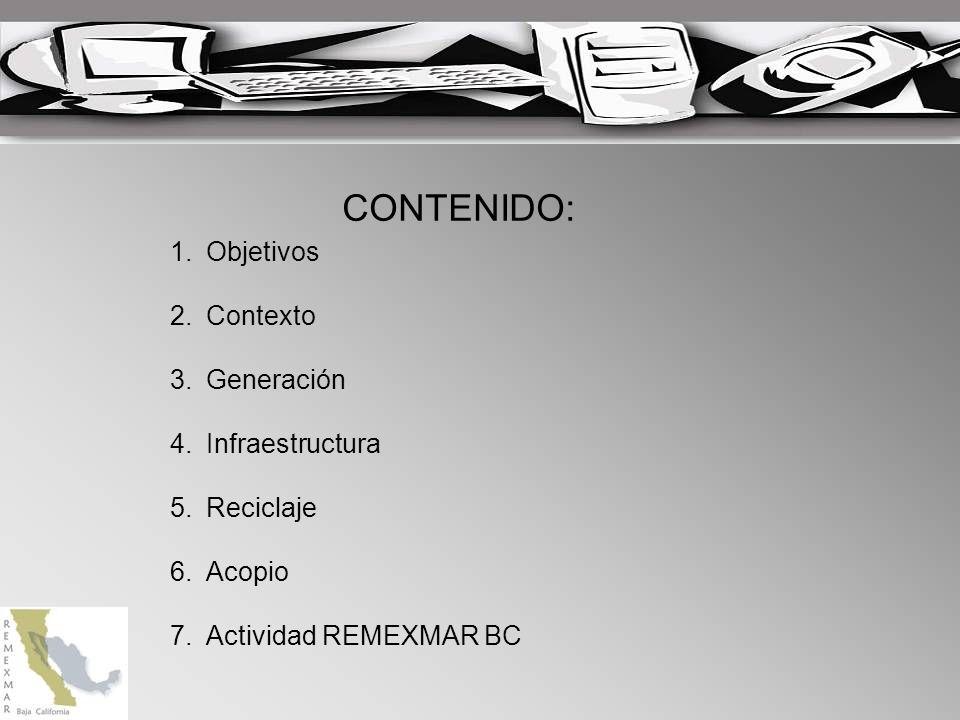 CONTENIDO: Objetivos Contexto Generación Infraestructura Reciclaje