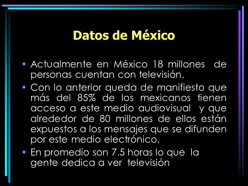 Datos de México Actualmente en México 18 millones de personas cuentan con televisión.