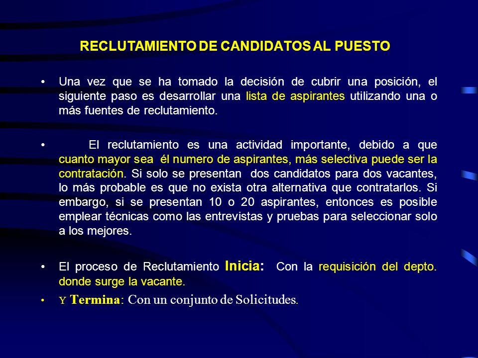 RECLUTAMIENTO DE CANDIDATOS AL PUESTO
