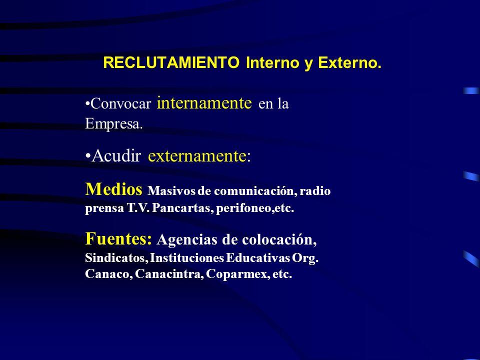 RECLUTAMIENTO Interno y Externo.