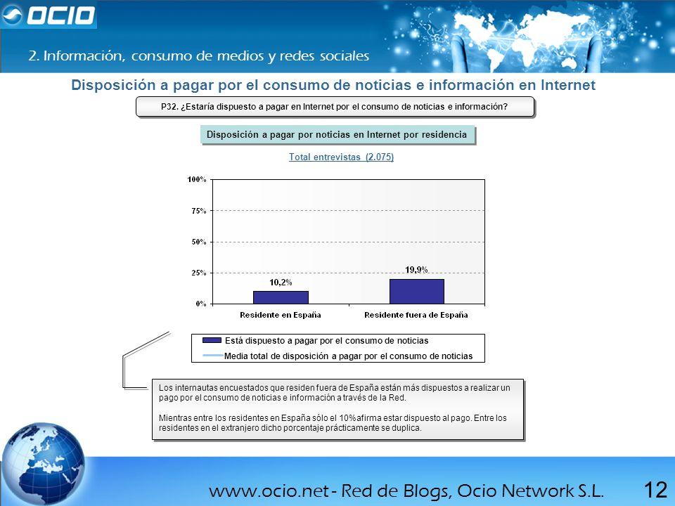 Disposición a pagar por noticias en Internet por residencia