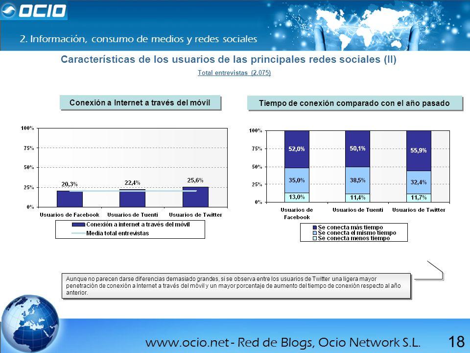 Características de los usuarios de las principales redes sociales (II)