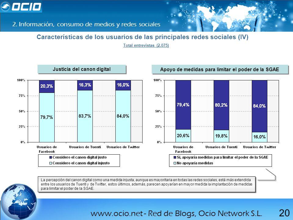 Características de los usuarios de las principales redes sociales (IV)