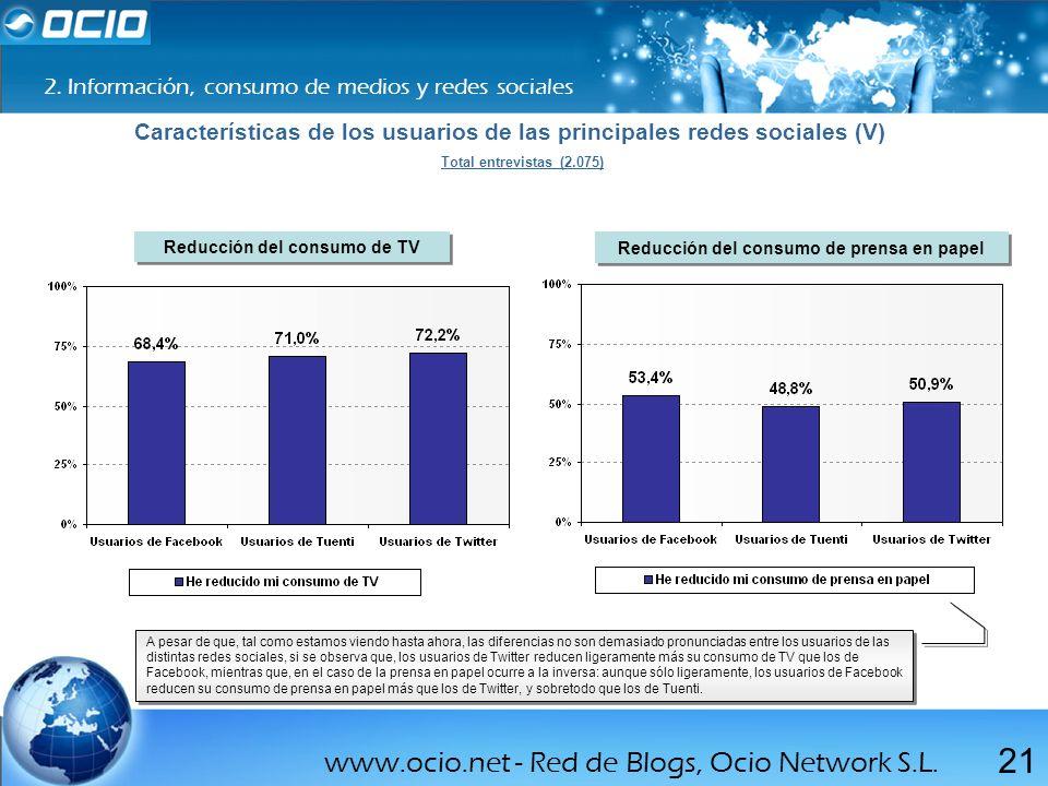 Características de los usuarios de las principales redes sociales (V)
