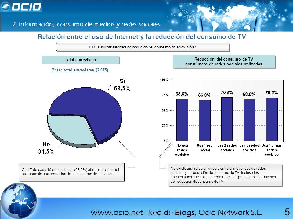 Relación entre el uso de Internet y la reducción del consumo de TV
