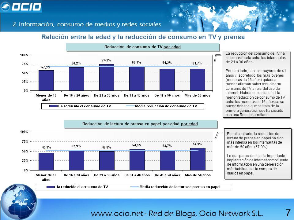 Relación entre la edad y la reducción de consumo en TV y prensa
