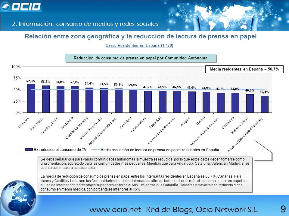 2. Información, consumo de medios y redes sociales