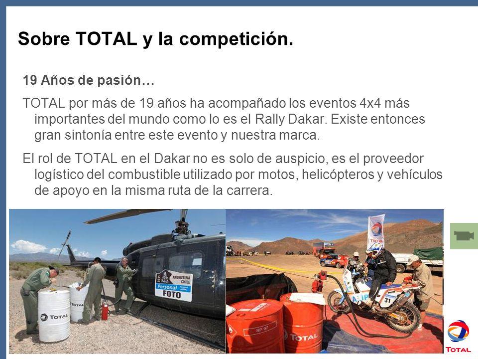 Sobre TOTAL y la competición.