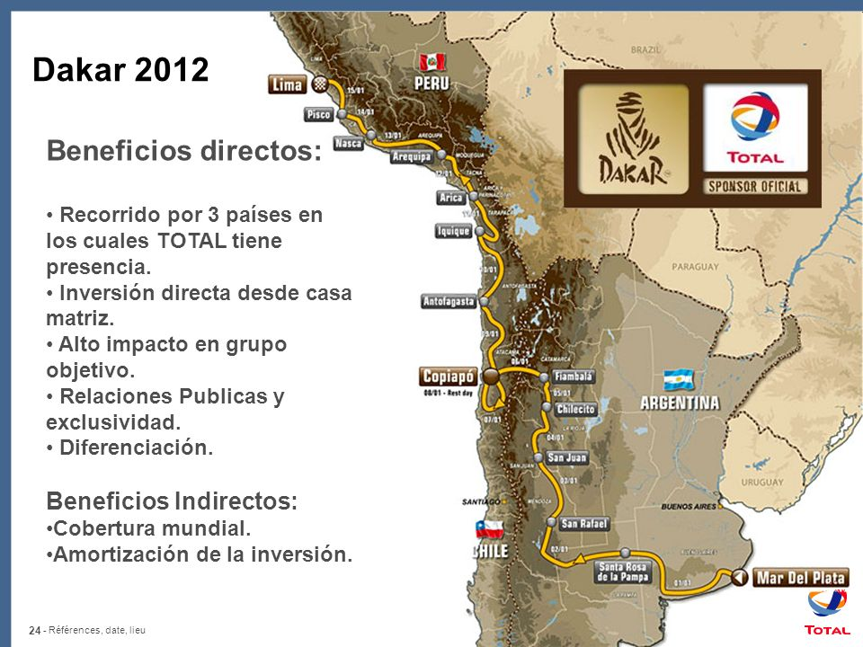 Dakar 2012 Beneficios directos: Beneficios Indirectos: