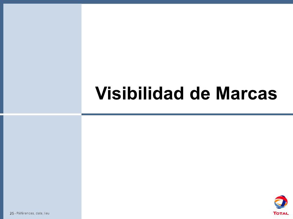 Visibilidad de Marcas 25 - Références, date, lieu