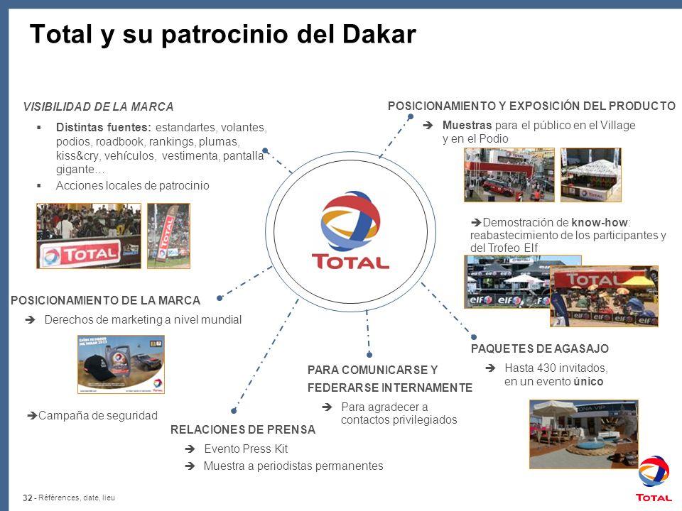 Total y su patrocinio del Dakar