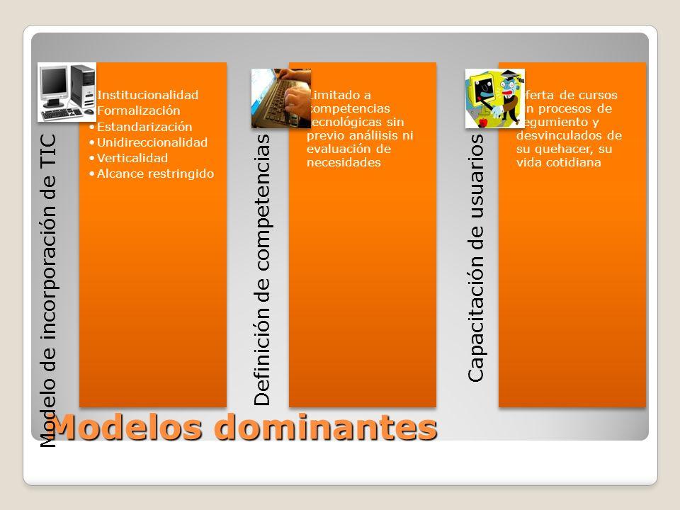 Modelos dominantes Modelo de incorporación de TIC Institucionalidad