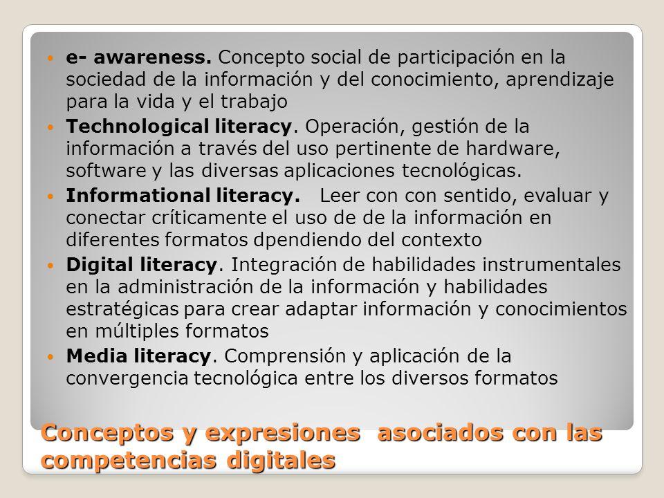 Conceptos y expresiones asociados con las competencias digitales