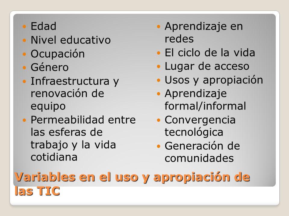 Variables en el uso y apropiación de las TIC