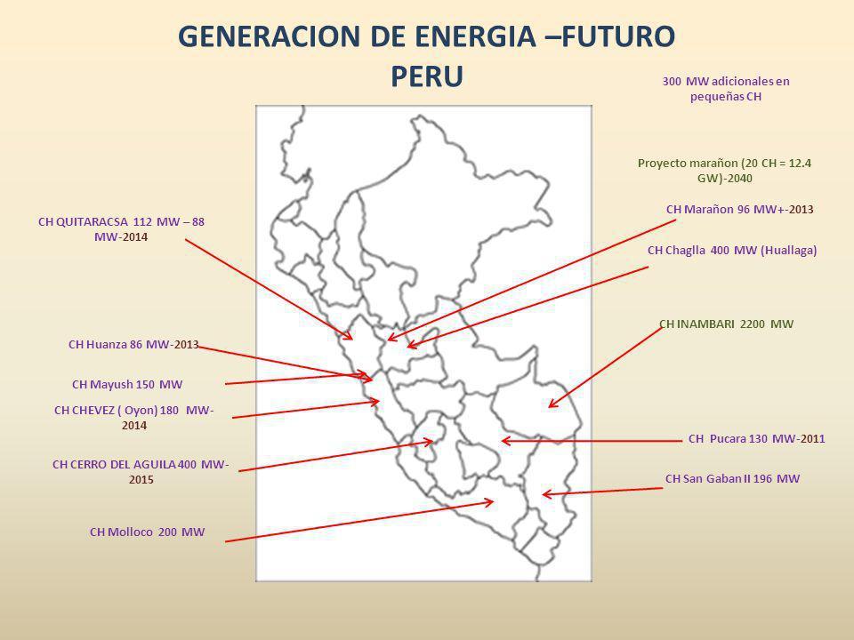 GENERACION DE ENERGIA –FUTURO PERU