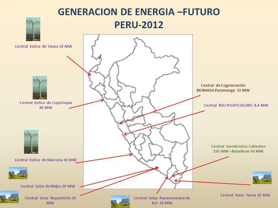 GENERACION DE ENERGIA –FUTURO PERU-2012