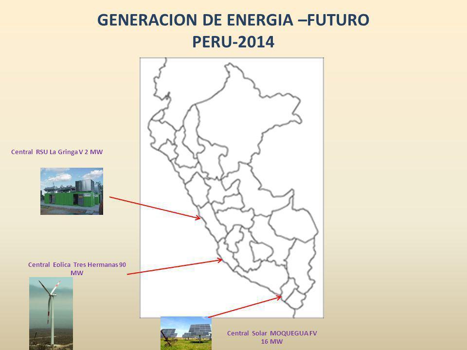 GENERACION DE ENERGIA –FUTURO PERU-2014