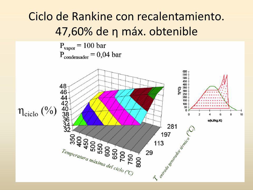 Ciclo de Rankine con recalentamiento. 47,60% de η máx. obtenible