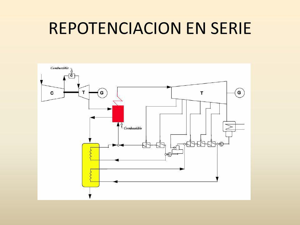REPOTENCIACION EN SERIE