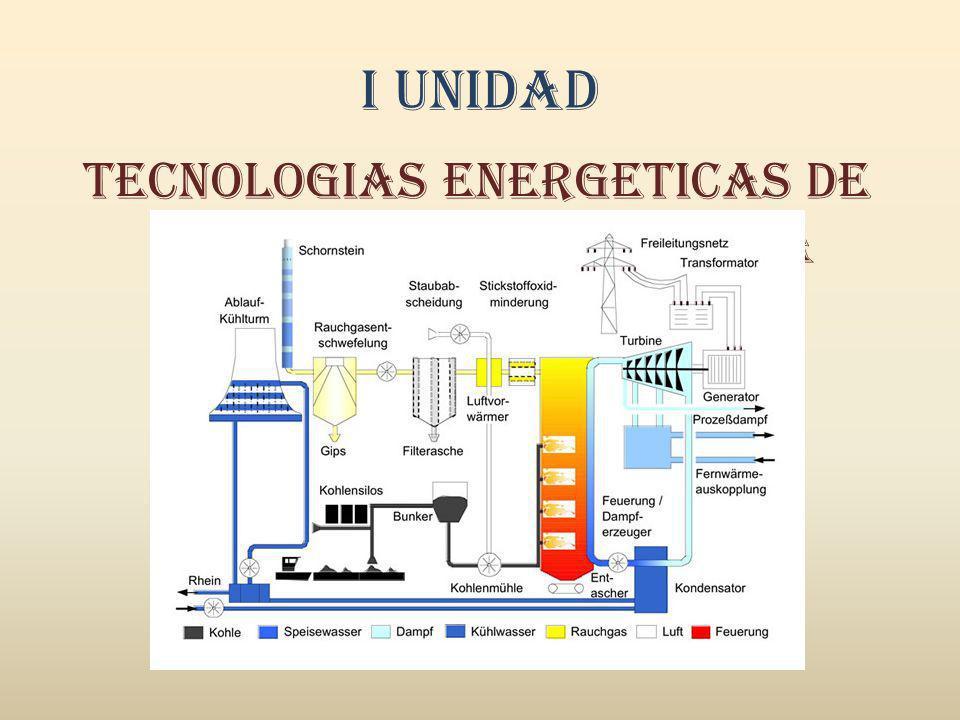 TECNOLOGIAS ENERGETICAS DE GENERACION DE ENERGIA