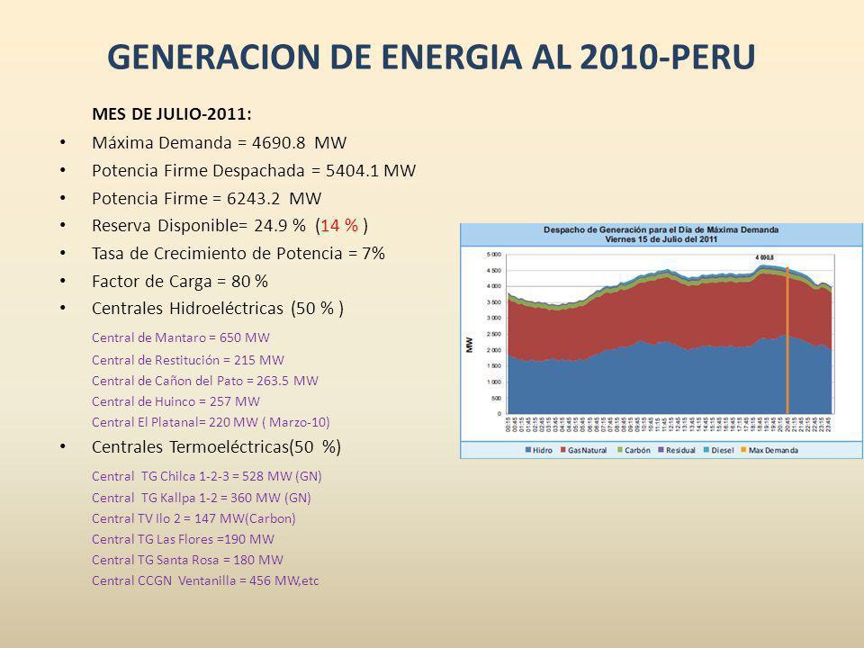 GENERACION DE ENERGIA AL 2010-PERU