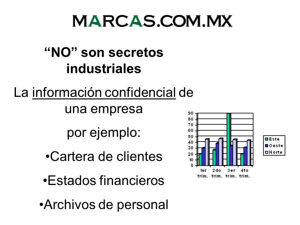 NO son secretos industriales