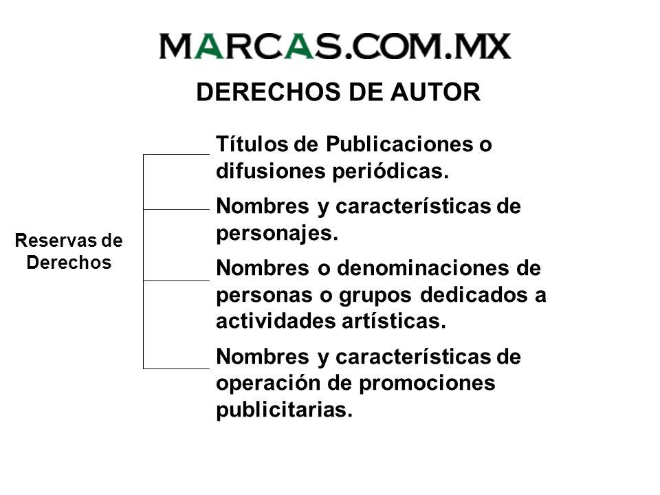 DERECHOS DE AUTOR Títulos de Publicaciones o difusiones periódicas.