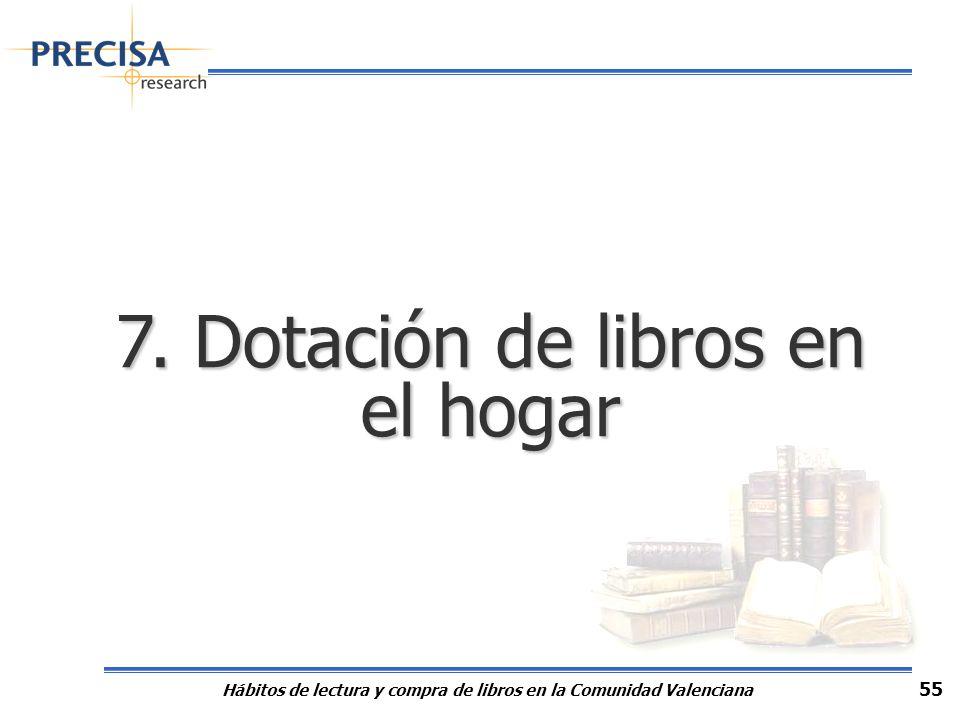 7. Dotación de libros en el hogar