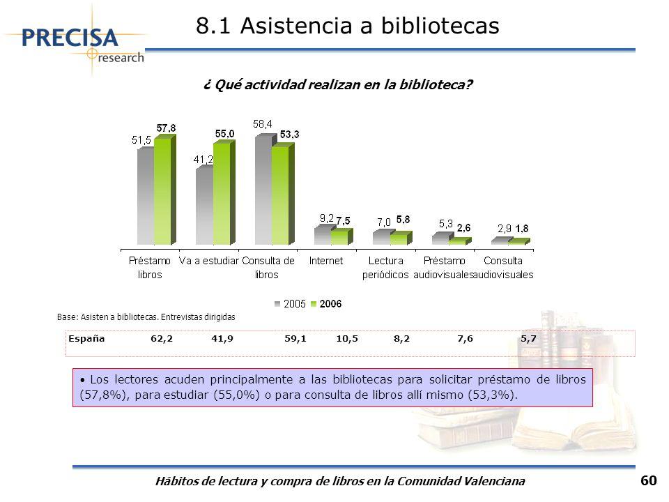 8.1 Asistencia a bibliotecas