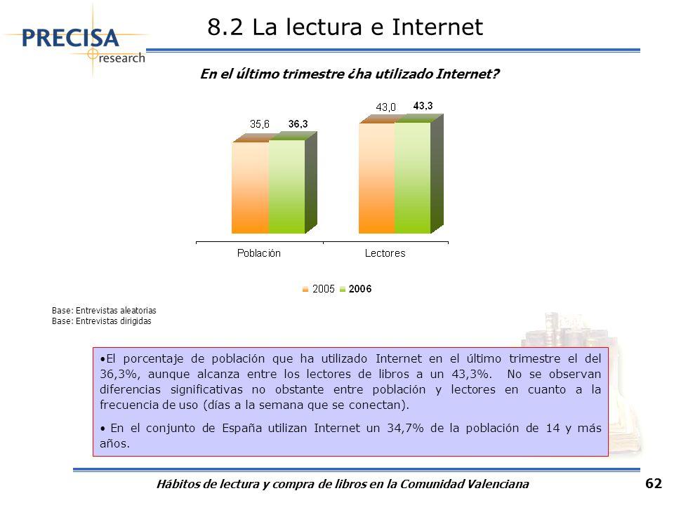 8.2 La lectura e Internet ¿Qué hizo en Internet