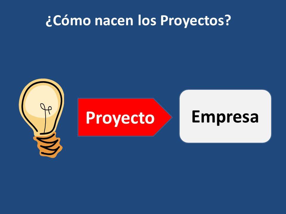¿Cómo nacen los Proyectos
