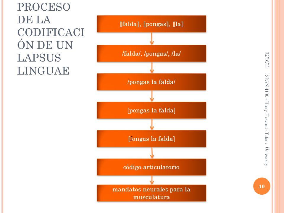 EL PROCESO DE LA CODIFICACIÓN DE UN LAPSUS LINGUAE