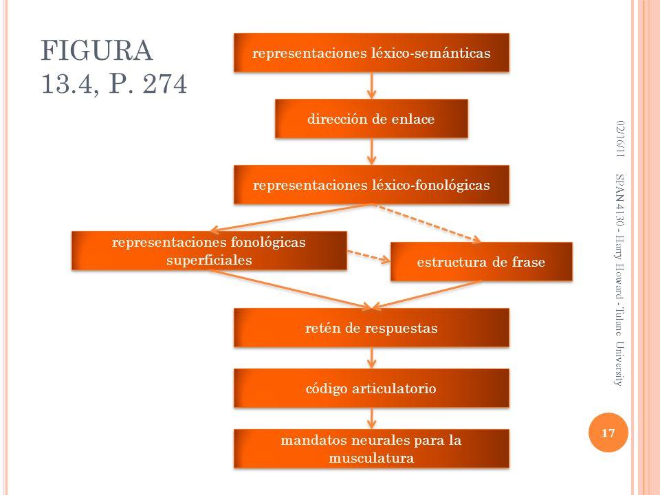 FIGURA 13.4, P. 274 representaciones léxico-semánticas