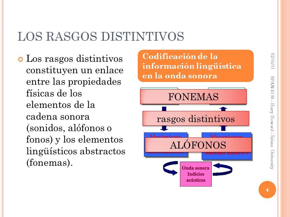 LOS RASGOS DISTINTIVOS