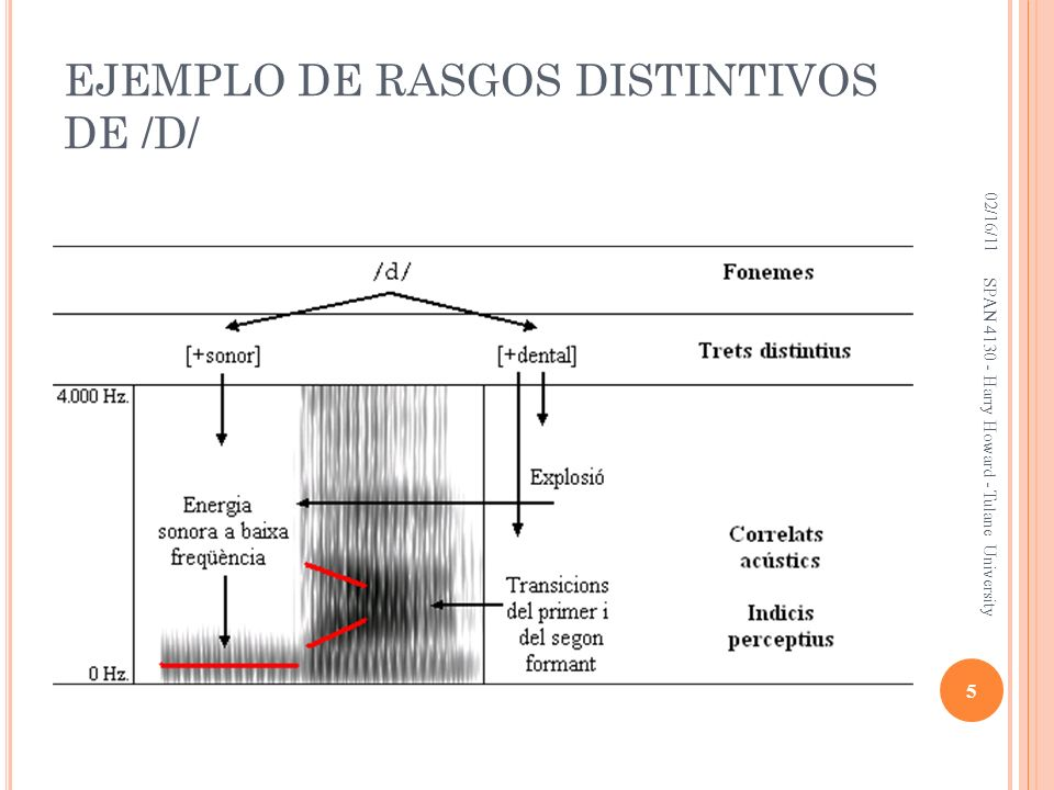 EJEMPLO DE RASGOS DISTINTIVOS DE /D/