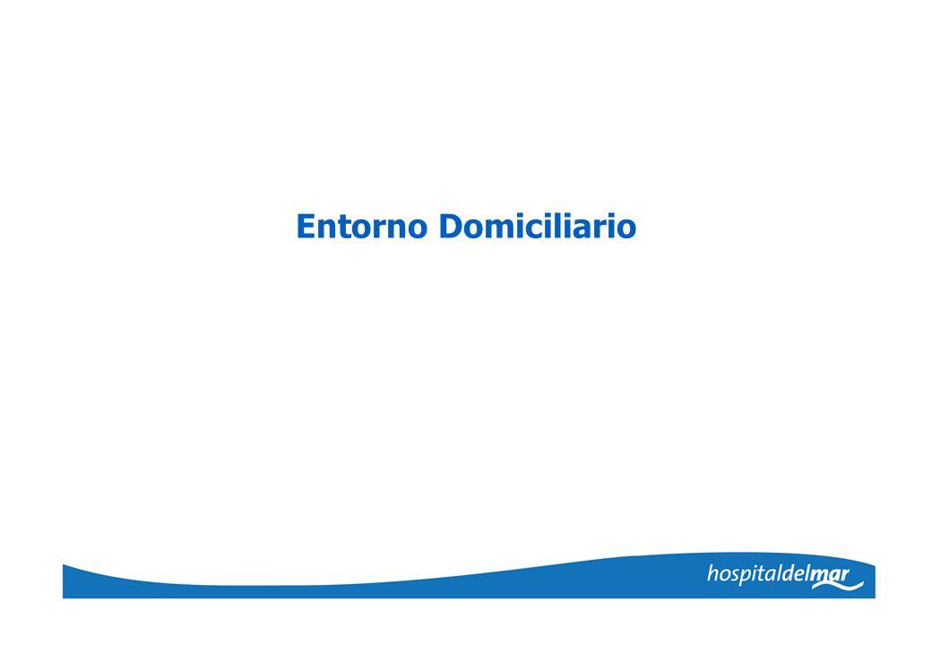 Entorno Domiciliario