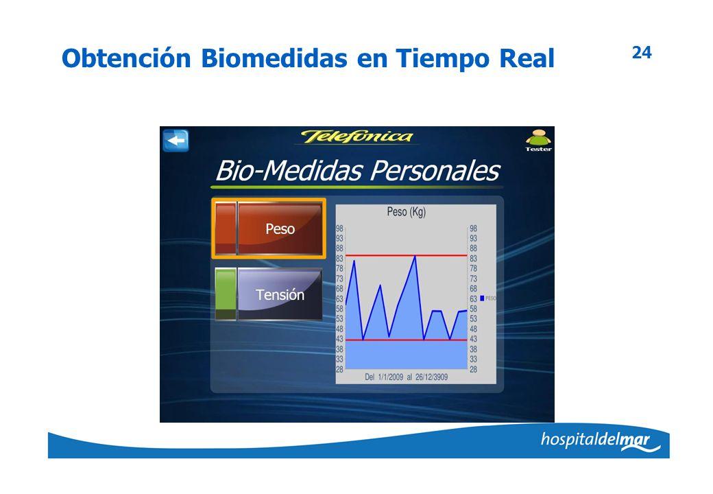 Obtención Biomedidas en Tiempo Real