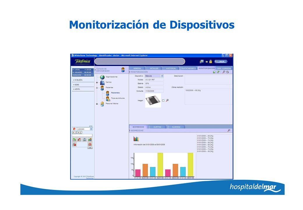 Monitorización de Dispositivos