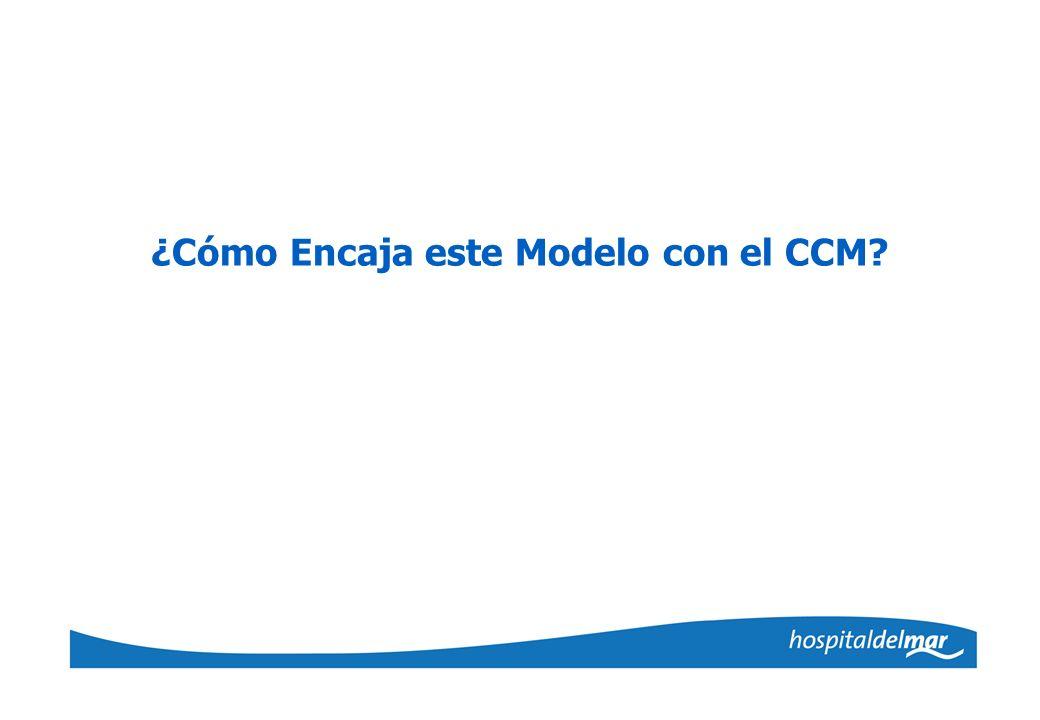 ¿Cómo Encaja este Modelo con el CCM