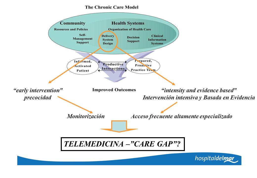 TELEMEDICINA – CARE GAP